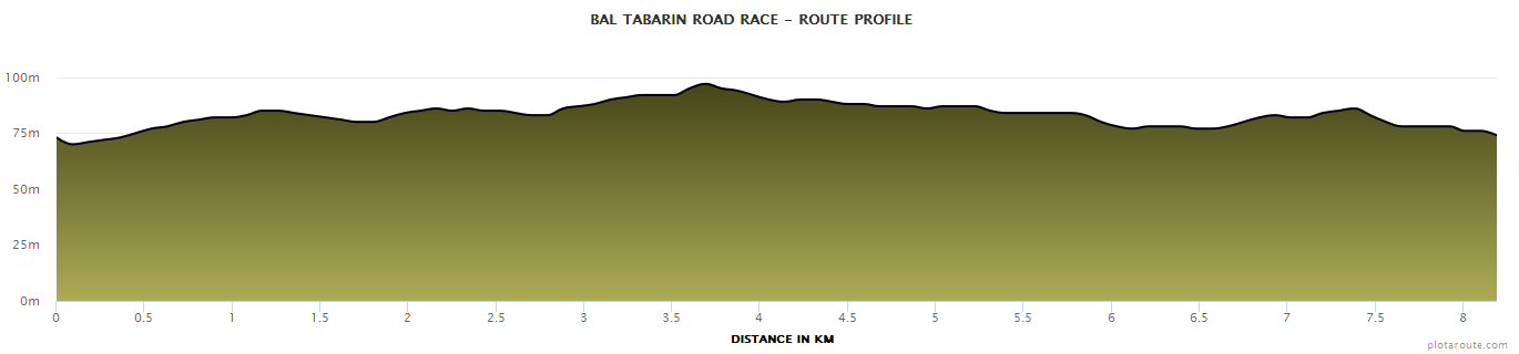 Bal_Tabarin_Road_Race
