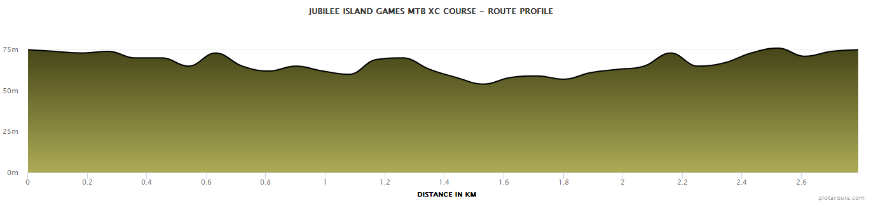 Jubilee_Island_Games_MTB_XC_Course