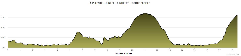 La_Pulente_-_Jubilee_10_Mile_TT