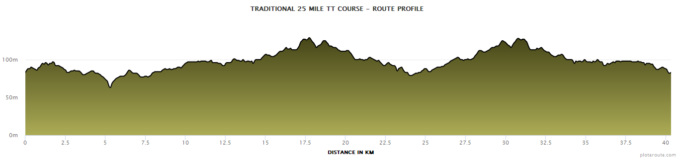 Traditional_25_Mile_TT_Course